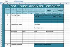 Root Cause Analysis Template Download Root Cause Analysis Templates Projectemplates