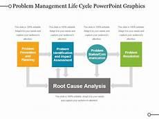 Problem Management Problem Management Life Cycle Powerpoint Graphics