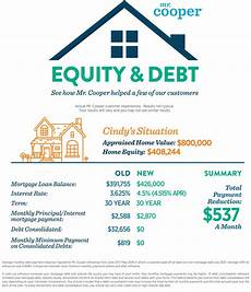 Refinance Calculator Cash Out What Is A Cash Out Refinance The Mr Cooper Blog