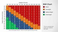 Us Government Weight Chart Best Bmi Chart Templates For Men Amp Women Every Last