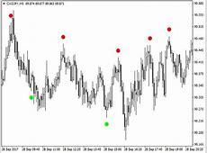 Forex Indicator for Metatrader 4 &5 (MT4 &5): Reversal