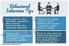 What Is A Behavioral Based Interview Best Behavioral Interview Tips And Techniques