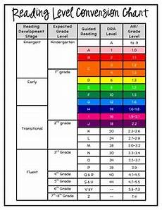Scholastic Grade Level Chart Reading Level Conversion Chart By Supplies By Teachers Tpt