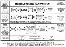 Navy Reserve Retirement Chart Navy Beamsley
