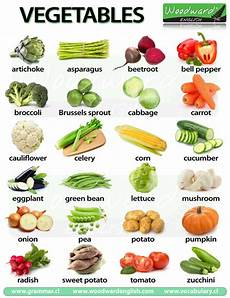 Vegetable Picture Chart Vegetables English Vocabulary List And Chart With Photos