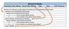 Ethernet Header What Are Ethernet Ip And Tcp Headers In Wireshark Captures