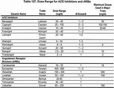 Arb Equivalency Chart Nkf Kdoqi Guidelines