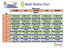 Sleep Wake Time Chart Figure Out When Your Child Should Go To Bed With This