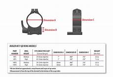 Ruger M77 Rings Chart 1r7l 1 Inch Ruger M77 Quick Detach Medium Rings
