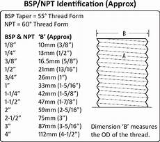 Bsp And Npt Thread Chart Racor Fittings Hose 3 4 Quot X 16 Unf To 3 8 Quot Hose