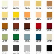 Rail Color Chart Aluminium Track 100 Kg Artdoctor