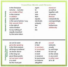 Transitions In An Essay Linking Words