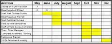 Gantt Chart Template Word Doc 5 What Is A Gantt Chart Template Sampletemplatess