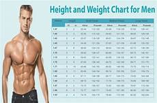 Men S Health Chart The Ideal Weight Chart For Men Based On Their Height