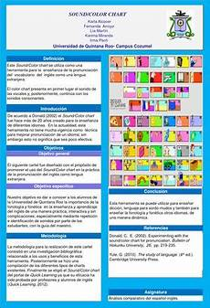 The Color Of Chart Sound Color Chart By Biohalexzard Issuu