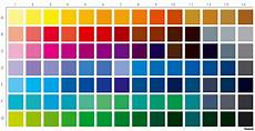 Ceramic Paint Color Chart Laminated Glass Glass Manufacturers Toughened Laminated