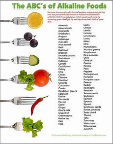 why you need to eat an alkaline diet and how to do it