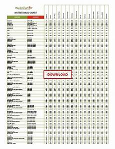 Sodium Counter Chart Jack In The Box Menu Nutritional Information Nutritionwalls