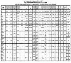 Nema Size Chart Iec Motor Starter Size Chart Wallpaperzen Org
