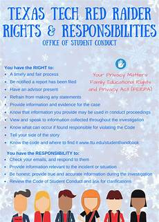 Student Rights And Responsibilities Understanding Your Rights And Responsibilities Office Of