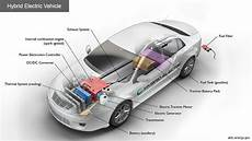 Used Motor Vehicle Alternative Fuels Data Center How Do Hybrid Electric Cars