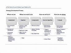 Simple Strategic Plan Template Free 30 Strategic Plan Templates In Pdf Google Docs