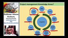 Project Management Knowledge Areas What Are Project Management Knowledge Areas Youtube