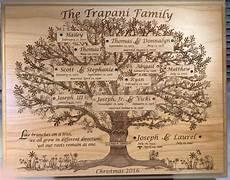 Framily Tree Home Family Tree Plaques Family Tree Plaques