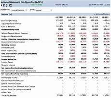 Income Statement Example Excel Simple Income Statement Example Db Excel Com