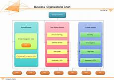 Business Structure Chart Examples Business Board Organizational Chart