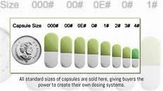 Capsule Chart Empty Gelatin Capsules Capsule Depot Inc Youtube