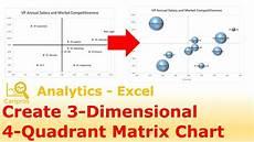 4 Quadrant Chart Excel Template How To Create A 3 Dimensional 4 Quadrant Matrix Chart In