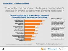 Marketing Deliverables How To Get Started On Your Content Marketing Strategy