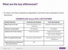 Common Law Vs Civil Law Culture And Constitutional Law Prior Probability