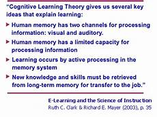 Cognitive Learning Definition Etec51264b2010cip Licensed For Non Commercial Use Only