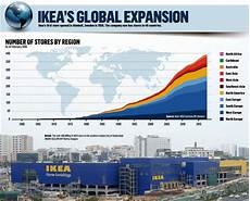 Ikea Growth Chart Ikea Puts Together Cheaper Pricing As It Builds Growth In