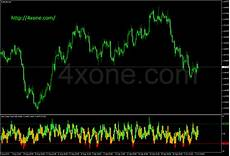 Tig Value Chart Indicator Download Nice Value Chart Indicator 4xone