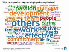 What Makes A Great Supervisor Research Attributes Of Great Leaders Emotions Amp Results