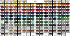 Paint Chart Paint Colour Chart Paint Colours Paint Shades
