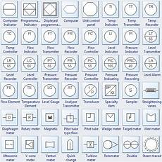 Manufacturing Flow Chart Symbols Manufacturing Flow Chart Symbols