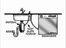 Kitchen: How To Install Dishwasher At Traditional Kitchen