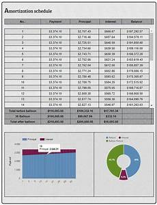 Amortization Schedule With Balloon Payment Balloon Mortgages Explained Annuity Payment Calculator