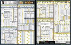 Lathe Carbide Insert Chart Carbide Insert Chart Car Interior Design