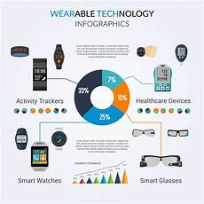 Voyage Healthcare Smart Chart Wearable Technology For Seniors Respite Care