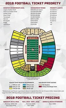 Chepauk Stadium Seating Charts Florida State University Online Ticket Office Seating Charts