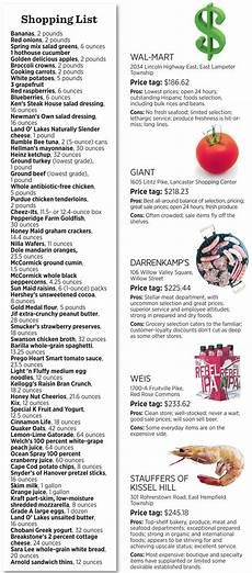 Make A Grocery List With Prices 1 Grocery List 5 Stores In Lancaster County See How