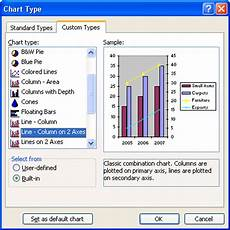 Excel Chart Types Microsoft Excel Charts Graphs