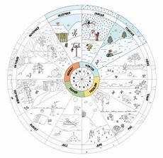 malvorlagen kinder pdf mit kindern jahreskreis immerw 228 hrender kalender jahreskreis