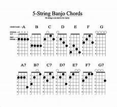 5 String Banjo Chord Chart Pdf 7 Sample Banjo Chord Charts Sample Templates