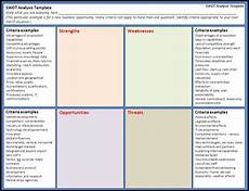 Microsoft Opportunities Swot Swot Analysis Format Free Word Templates